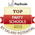 best party colleges