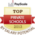 best private schools
