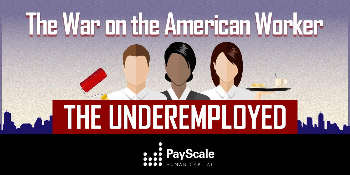 Underemployed Economics Underemployed b...